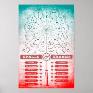 Harry Potter Spell | de Instructie C van Poster