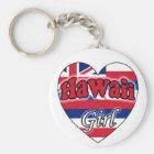 Hawaii Girl Sleutelhanger