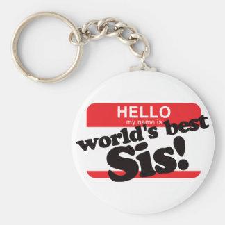 Hello is mijn naam sleutelhangers en hello is mijn naam sleutel hanger - Home key van de wereld ...