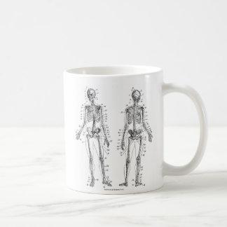 Hen Bot Koffiemok