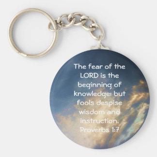Het 1:7 van de Gezegden van het Spreuk van het Cit Sleutel Hangers