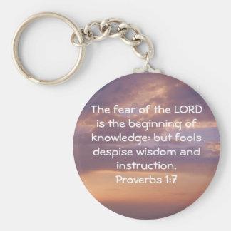 Het 1:7 van de Gezegden van het Spreuk van het Cit Sleutelhangers