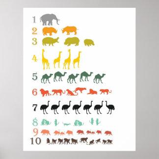 Het Afrikaanse Tellende Poster van de Safari