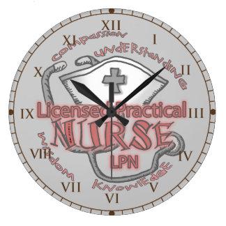 Het Axioma van de Verpleegster LPN Ronde Klok Large