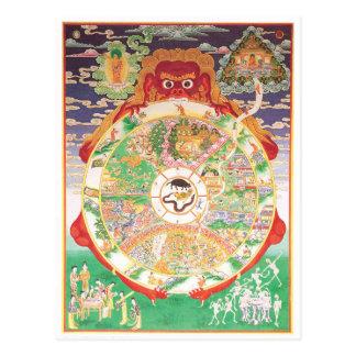 Het boeddhistische Wiel van het Leven Briefkaart