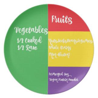 Het bord van de veganist voor gewicht-verlies gids