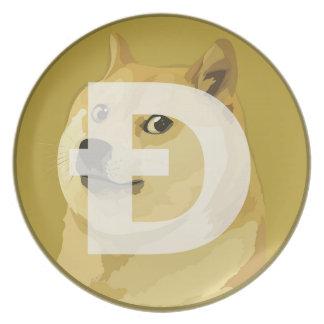 Het Bord van Dogecoin