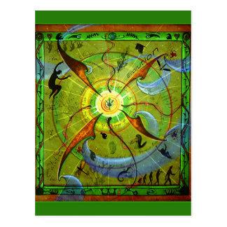 Het Briefkaart van de evolutie