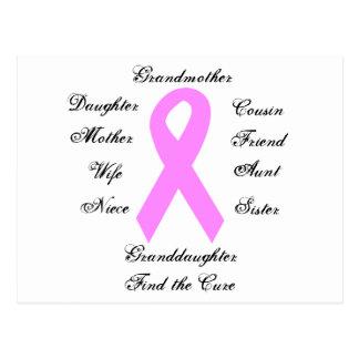 Het Briefkaart van de Voorlichting van Kanker van