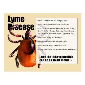 Het briefkaart van de Ziekte van Lyme