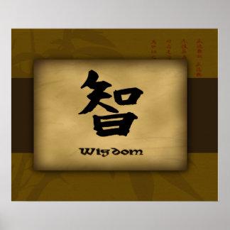 Het Chinese Poster van de wijsheid