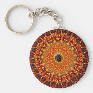 Het Close-up Keychain van de Luifel van de boom Sleutelhanger