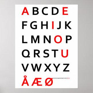 Het Deense Poster van het Alfabet