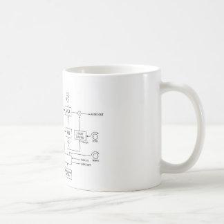 Het Diagram van het Blok van de synthesizer Koffiemok