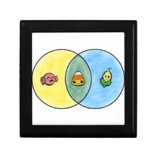 Het Diagram van Venn van het Graan van het snoep Decoratiedoosje