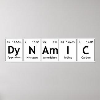 Het dynamische Periodieke Atoom van de Chemie van Poster