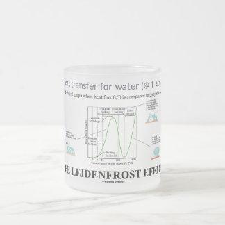 Het effect Leidenfrost (het Water van de Chemie) Matglas Koffiemok