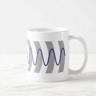 Het effect van Doppler diagram Koffiemok