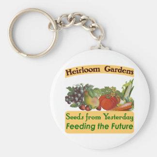Het erfgoed tuiniert Groen Spreuk Basic Ronde Button Sleutelhanger