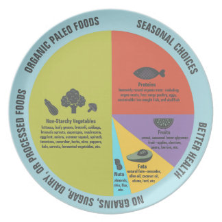 Het Eten van het Dieet van Paleo de Gezonde Melamine+bord