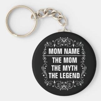 Het Gelukkige Moederdag van het mamma Sleutelhanger
