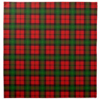 Het Geruite Schotse wollen stof van Kerr van de Servet