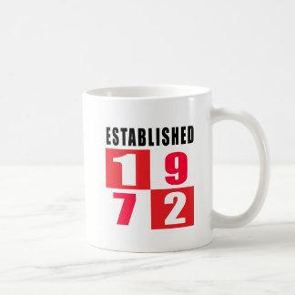 Het gevestigde Design van de Verjaardag van 1972 Koffiemok
