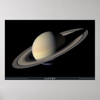 Het grootste Portret van Saturn Poster