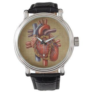 het horloge van het Hart