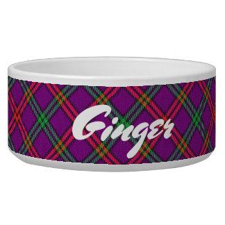 Het koele Geruite Schotse wollen stof van Voerbakje