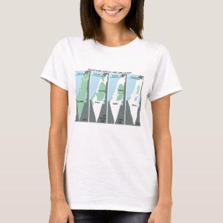 Het krimpen van Kaart van Palestina T Shirt