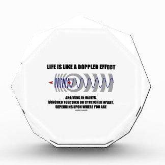 Het leven is als een Effect van Doppler Aankomend Acryl Prijs