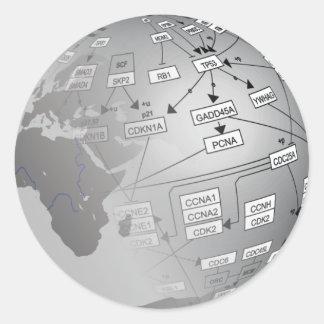 Het Logo van WikiPathways Ronde Sticker