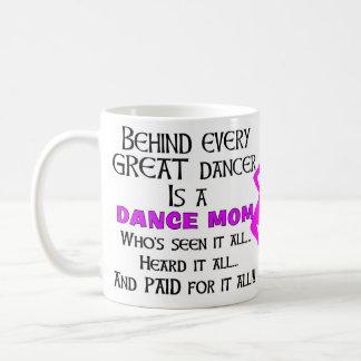 Het Mamma van de dans gooit #1 Koffiemok