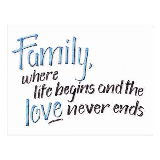 Het met de hand geschreven Citaat van de Familie Briefkaart