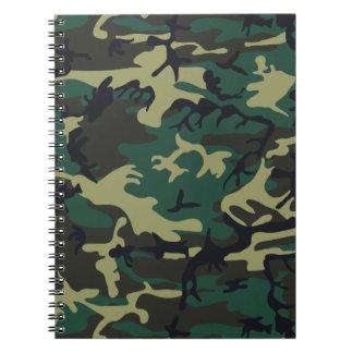Het militaire Notitieboekje van de Camouflage Notitieboek