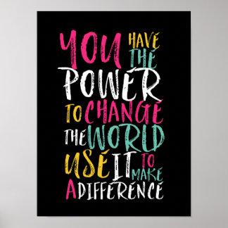 Het motivatie Inspirerend Poster van de Typografie