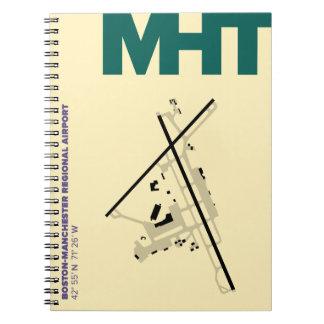 Het Notitieboekje van het Diagram van de Ringband Notitie Boek
