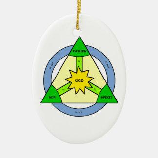 Het Ornament van de drievuldigheid
