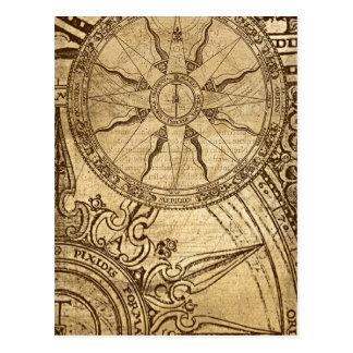 Het oude Kompas nam toe Briefkaart