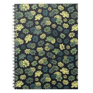 Het Patroon van Succulents Notitieboek