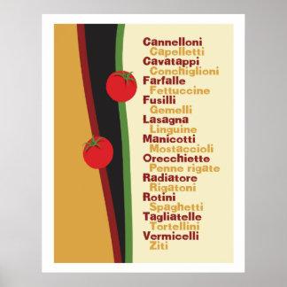 Het poster van de Kunst van de Keuken van de Namen