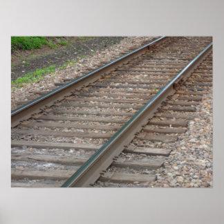 Het Poster van de Sporen van de spoorweg