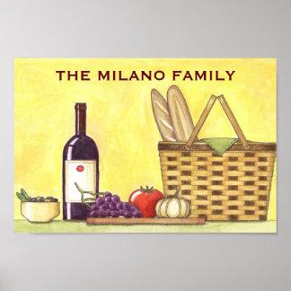 Het Poster van de wijn, van het Brood & van de