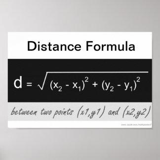 Het Poster van de Wiskunde van de Formule van de