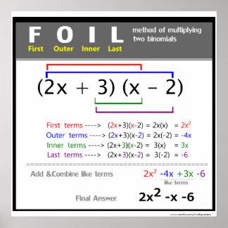 Het Poster van de Wiskunde van de Methode van de