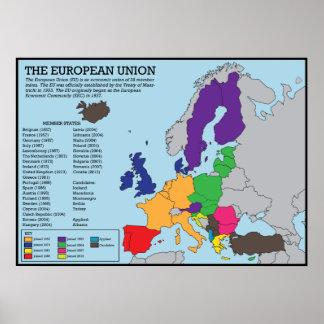 Het poster van het Klaslokaal van de Europese Unie
