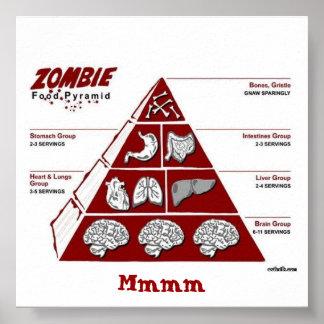 Het Poster van Pyrimid van het Voedsel van de zomb