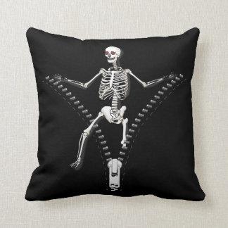 Het Skelet van de ritssluiting