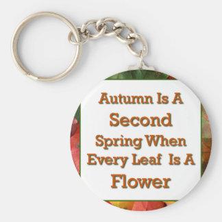 Het Spreuk van de herfst Sleutel Hangers